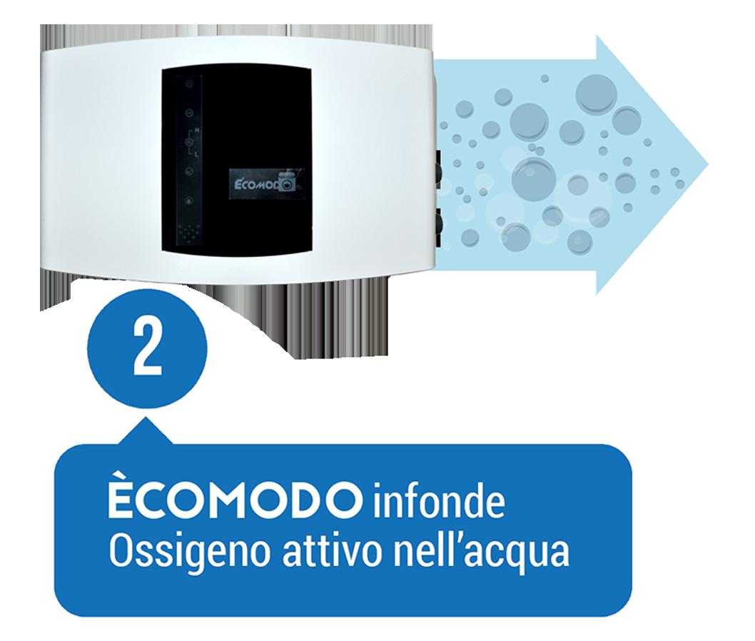 eco2-def